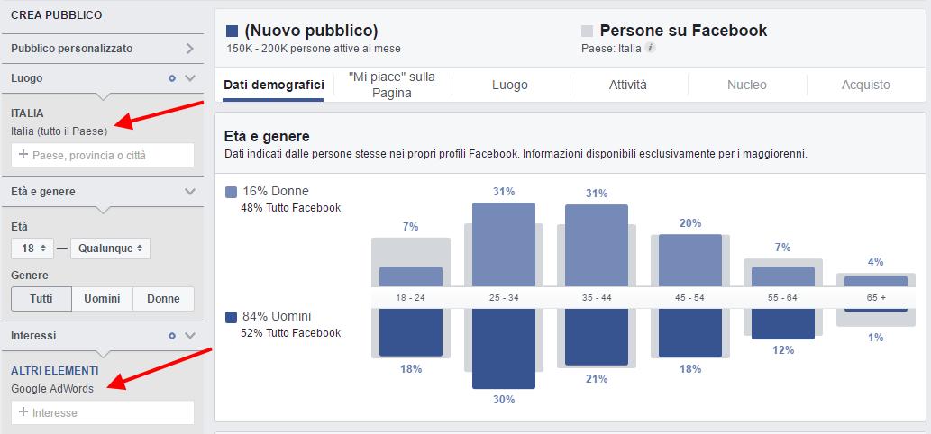 come-scegliere-pubblico-facebook-ads-2