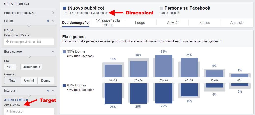 come-scegliere-pubblico-facebook-ads-4