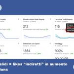 Aumentare i fan su Facebook grazie ai contenuti
