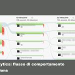 Capire il comportamento degli utenti con Google Analytics