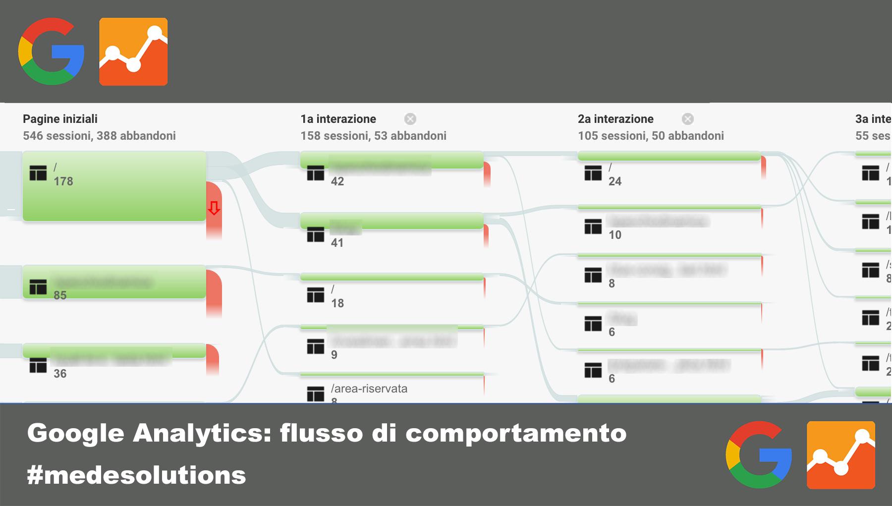 flusso di comportamento google analytics