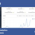 Come analizzare il traffico del tuo sito web con Facebook