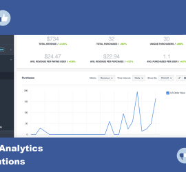 facebook analytics 1B