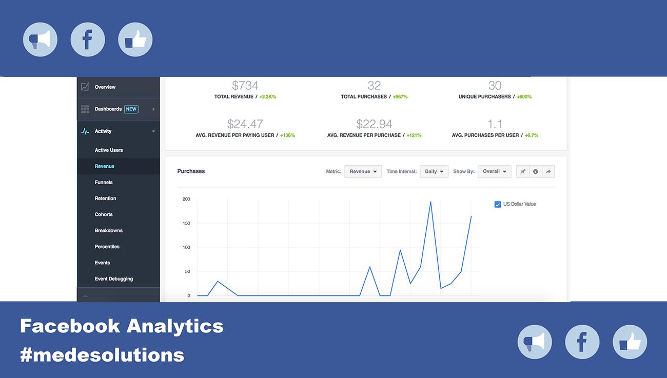 facebook analytics 1B