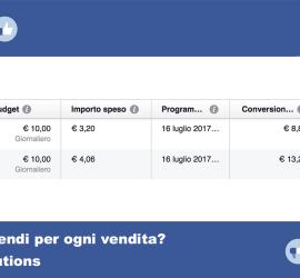 come sapere quanto si spende in pubblicità su facebook